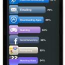 SMS, Akıllı'da da Krallığını Sürdürüyor