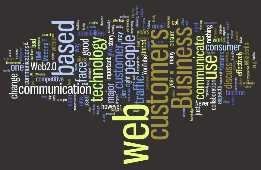 Customer-Creation-Word-Cloud-2