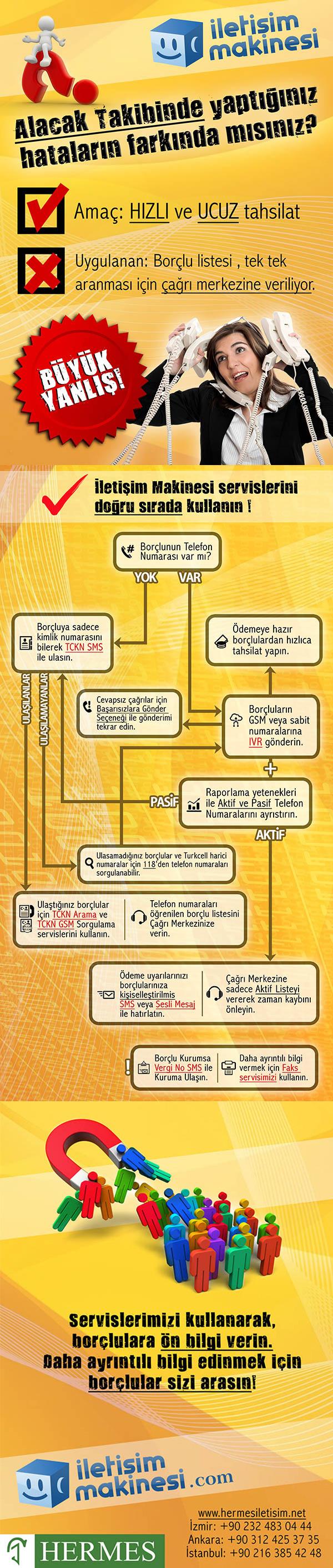 alacak-takibi-diyagram